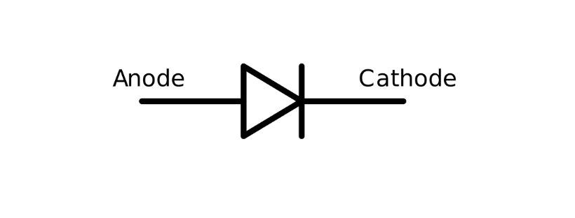 Electrical symbol of a diode, diode basics