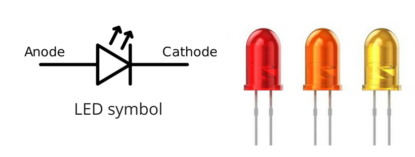 LEDs for basic electronics